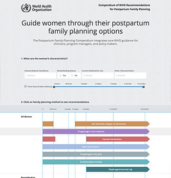 Postpartum Family Planning Compendium